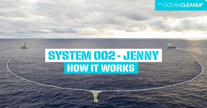 The Ocean Cleanup 2021