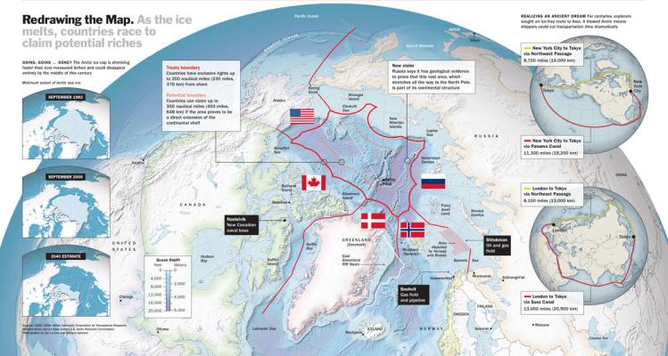 De strijd om de Noordpool