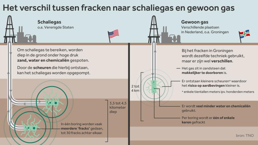 fracking nl 864x486