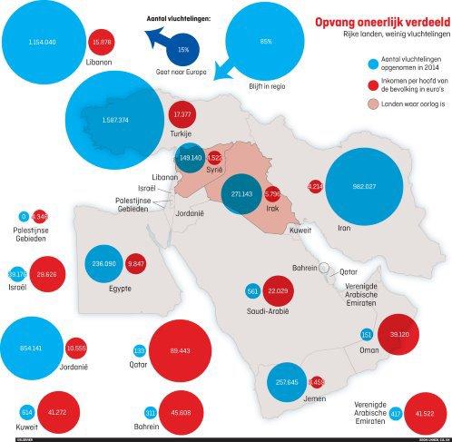 vluchtelingen Syrie sept 2015