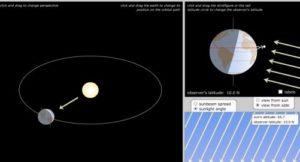 uitleg klimaat aarde